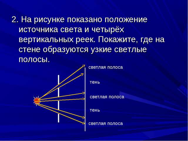 2. На рисунке показано положение источника света и четырёх вертикальных реек....