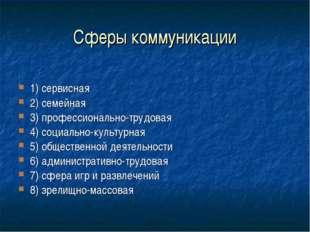 Сферы коммуникации 1) сервисная 2) семейная 3) профессионально-трудовая 4) со