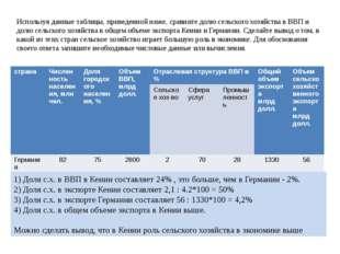 Используя данные таблицы, приведенной ниже, сравните долю сельского хозяйства