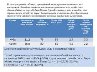 Используя данные таблицы, приведённой ниже, сравните долю сельского населения