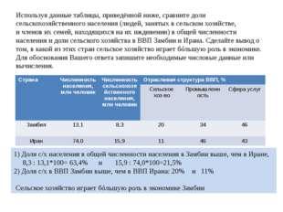 Используя данные таблицы, приведённой ниже, сравните доли сельскохозяйственно