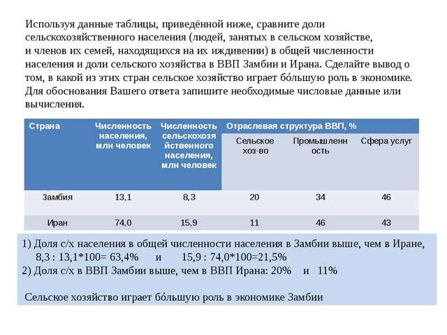 Используя данные таблицы, приведённой ниже, сравните доли сельскохозяйственно...