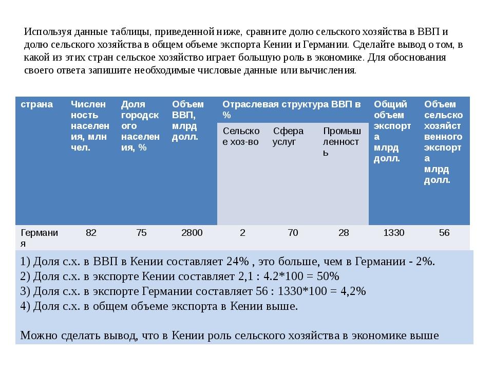 Используя данные таблицы, приведенной ниже, сравните долю сельского хозяйства...