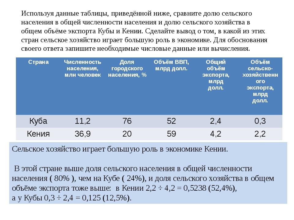 Используя данные таблицы, приведённой ниже, сравните долю сельского населения...