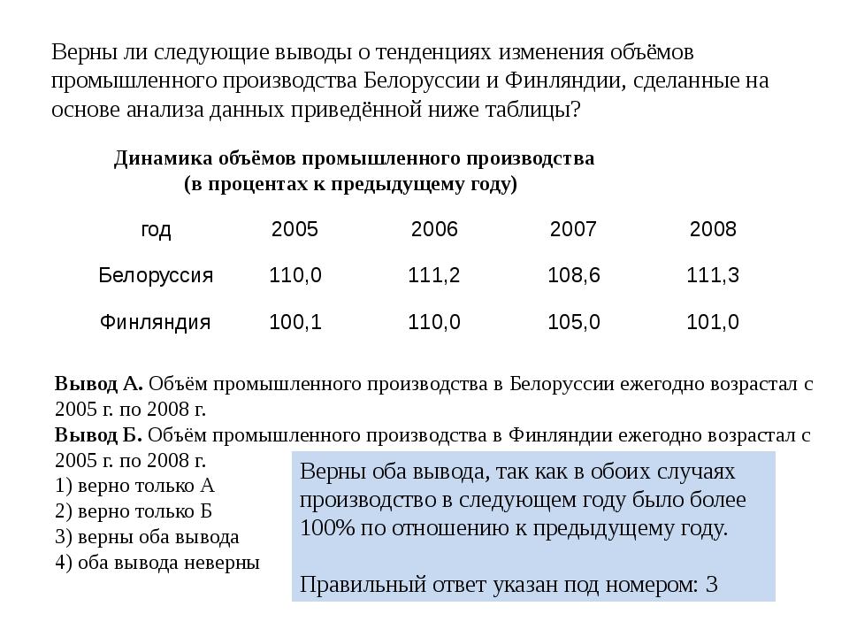 Верны ли следующие выводы о тенденциях изменения объёмов промышленного произв...