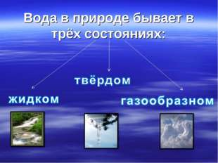 Вода в природе бывает в трёх состояниях: