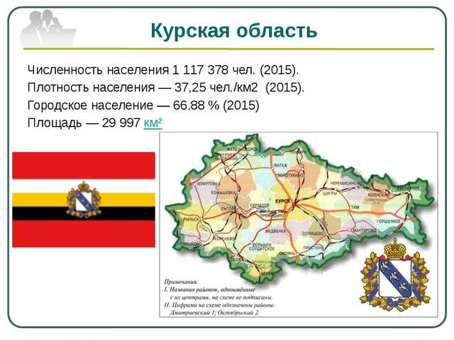 Курская область Численность населения 1117378чел. (2015). Плотность населе...