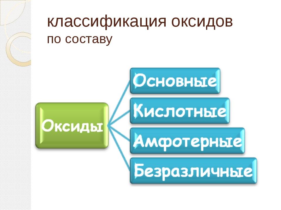 классификация оксидов по составу