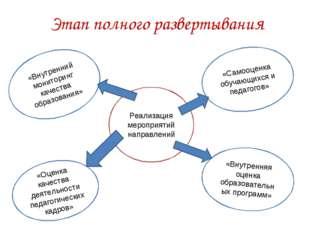 Этап полного развертывания «Оценка качества деятельности педагогических кадро