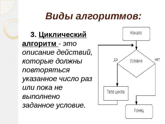 Виды алгоритмов: 3. Циклический алгоритм - это описание действий, которые до...