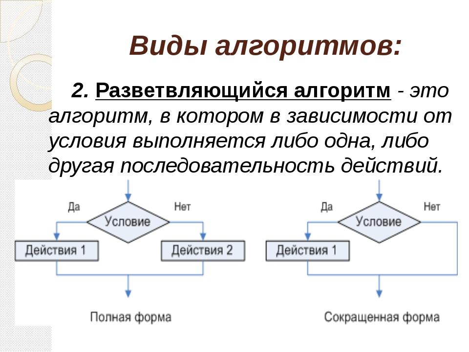 Виды алгоритмов: 2. Разветвляющийся алгоритм - это алгоритм, в котором в зав...