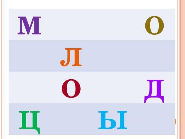 МО Л ОД ЦЫ