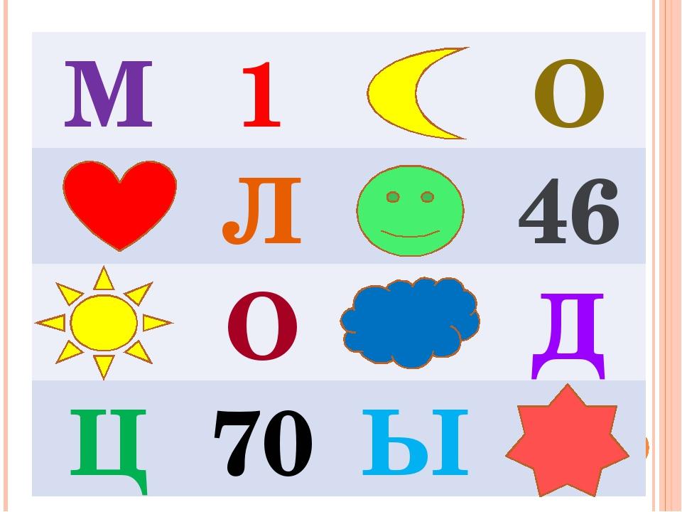 М1О Л46 ОД Ц70Ы