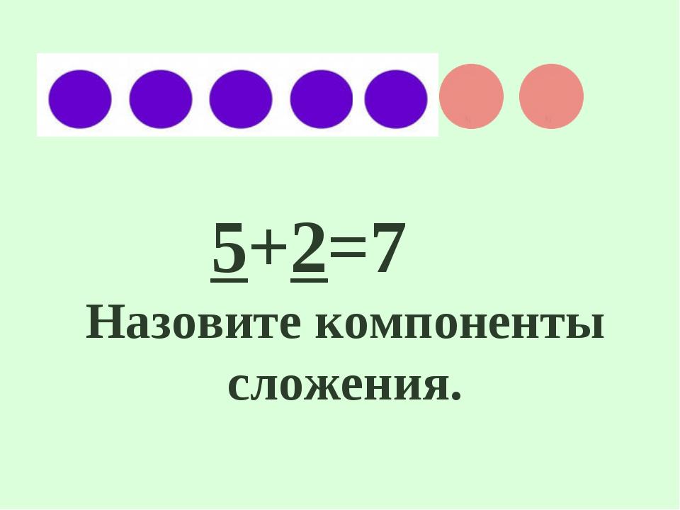 5+2=7 Назовите компоненты сложения.