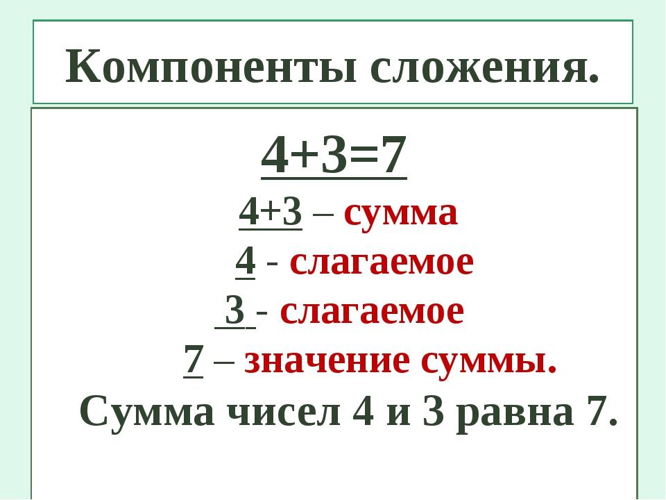 Компоненты сложения. 4+3=7 4+3 – сумма 4 - слагаемое 3 - слагаемое 7 – значен...