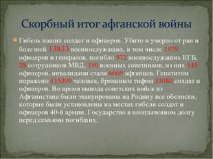 Гибель наших солдат и офицеров. Убито и умерло от ран и болезней 13833 военно
