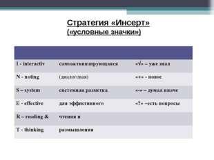 Стратегия «Инсерт» («условные значки»)  I - interactivсамоактивизирующаяся