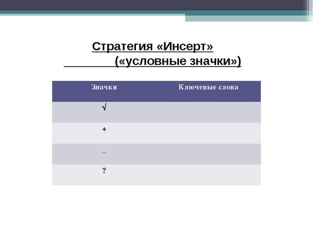 Стратегия «Инсерт» («условные значки») ЗначкиКлючевые слова √ + _ ?