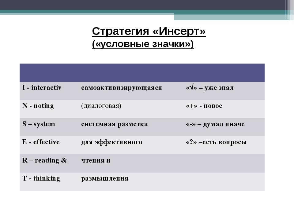 Стратегия «Инсерт» («условные значки»)  I - interactivсамоактивизирующаяся...