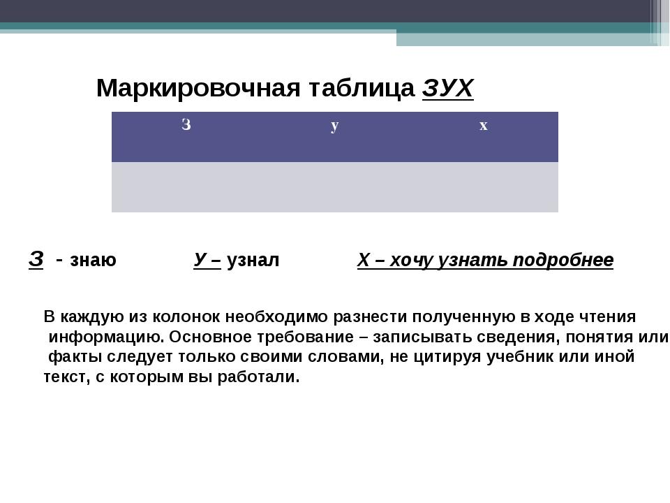 Маркировочная таблица ЗУХ З - знаю У – узнал Х – хочу узнать подробнее В кажд...