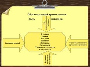 Образовательный процесс должен быть направлен на: В центре Ученик Его цели М