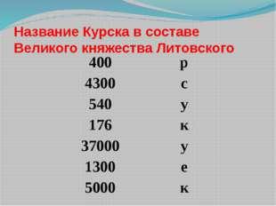 Название Курска в составе Великого княжества Литовского 400 р 4300 с 540 у 17