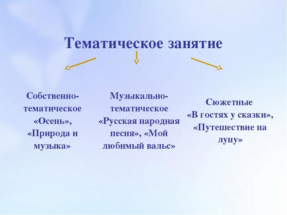 Тематическое занятие Собственно-тематическое «Осень», «Природа и музыка» Муз...