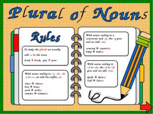 To make the plural we usually add –s to the noun. book  books pen  pens Wit