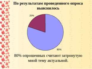 По результатам проведенного опроса выяснилось 80% опрошенных считают затрону