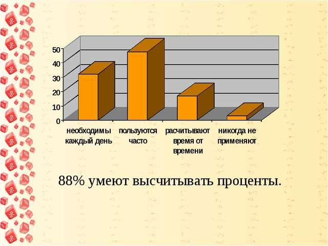 88% умеют высчитывать проценты.