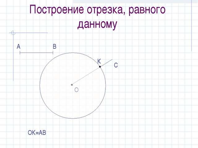 Построение отрезка, равного данному А В О С К ОК=АВ