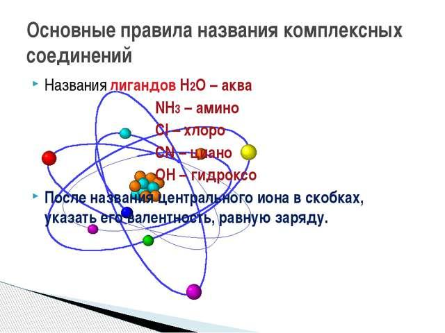 Названия лигандов H2O – аква NH3 – амино Cl – хлоро CN – циано OH – гидроксо...
