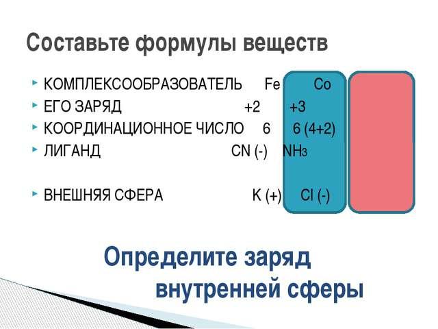 КОМПЛЕКСООБРАЗОВАТЕЛЬ Fe Co ЕГО ЗАРЯД +2 +3 КООРДИНАЦИОННОЕ ЧИСЛО 6 6 (4+2)...