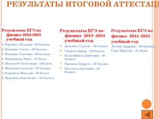 РЕЗУЛЬТАТЫ ИТОГОВОЙ АТТЕСТАЦИИ ОБУЧАЮЩИХСЯ Результаты ЕГЭ по физике 2012-201