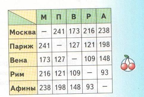 http://doc4web.ru/uploads/files/1/478/hello_html_6b6a005f.jpg