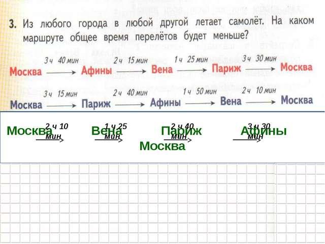 Москва Вена Париж Афины Москва 2 ч 10 мин 1 ч 25 мин 2 ч 40 мин 3 ч 30 мин