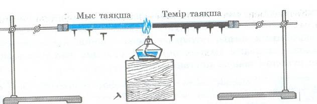 Механика 006