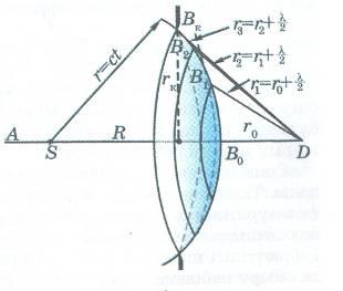 г 051