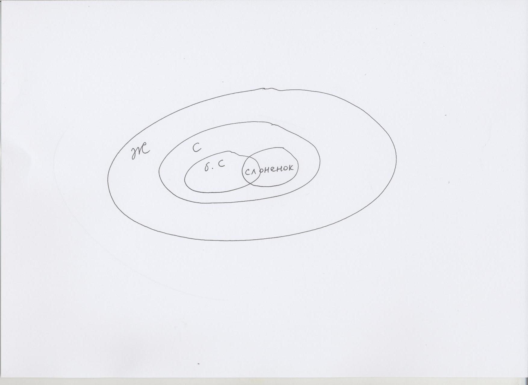 C:\Documents and Settings\teacher\Рабочий стол\Бугрышева\cccccc 002.jpg