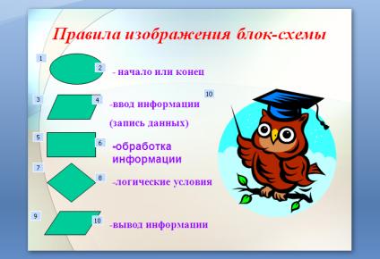 C:\Documents and Settings\учитель40\Рабочий стол\2014-04-07 15-06-49 Скриншот экрана.png