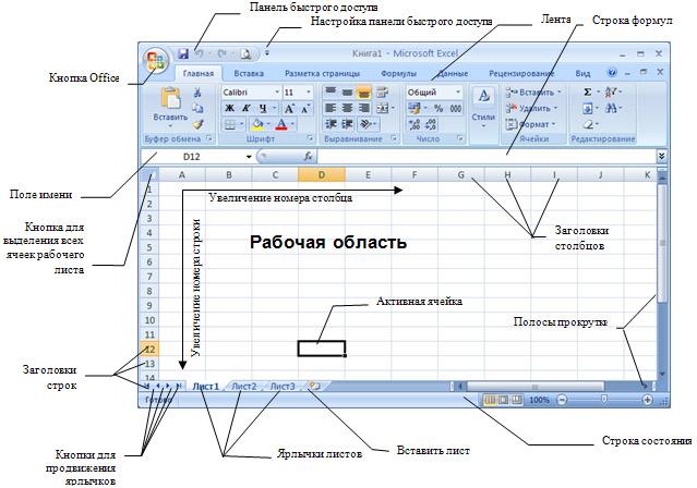 http://www.online-academy.ru/demo/excel/urok1/images/1.jpg