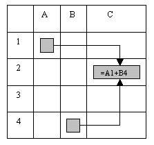 http://phys.bspu.unibel.by/static/lib/inf/posob/stu_m/glaves/glava14/gl_14_1.files/image004.jpg