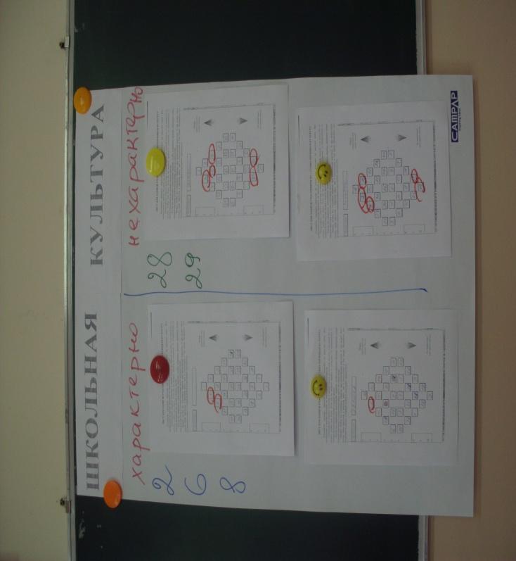 C:\Users\Admin\Desktop\5 школа фото семинара\IMG_0121.JPG