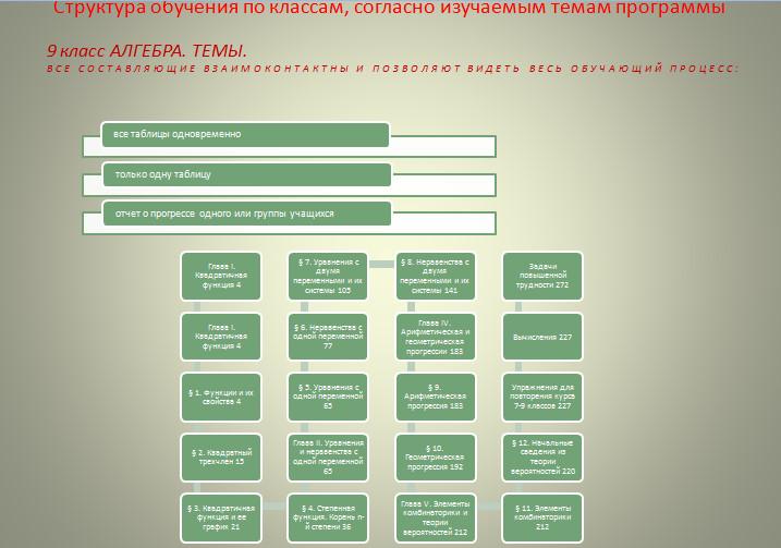 C:\Users\Ольга\Desktop\Бандикам\bandicam 2014-03-20 09-00-59-948.jpg