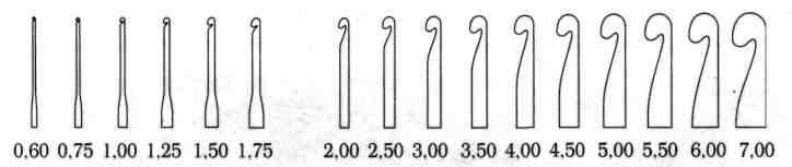 Размер крючка для вязания в мм