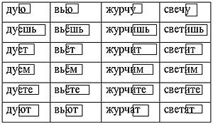 http://festival.1september.ru/articles/589636/img2.jpg