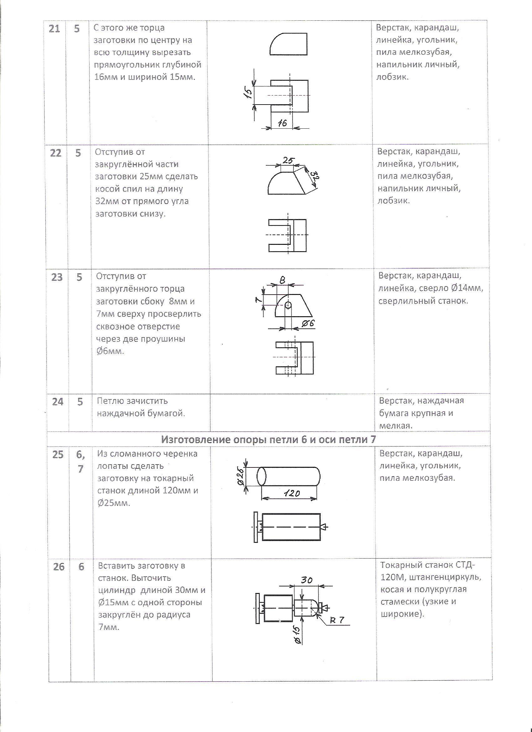 C:\Users\володя\Desktop\Технологическая карта изготовления сахарницы. Близнюк В.Ю\6.jpeg
