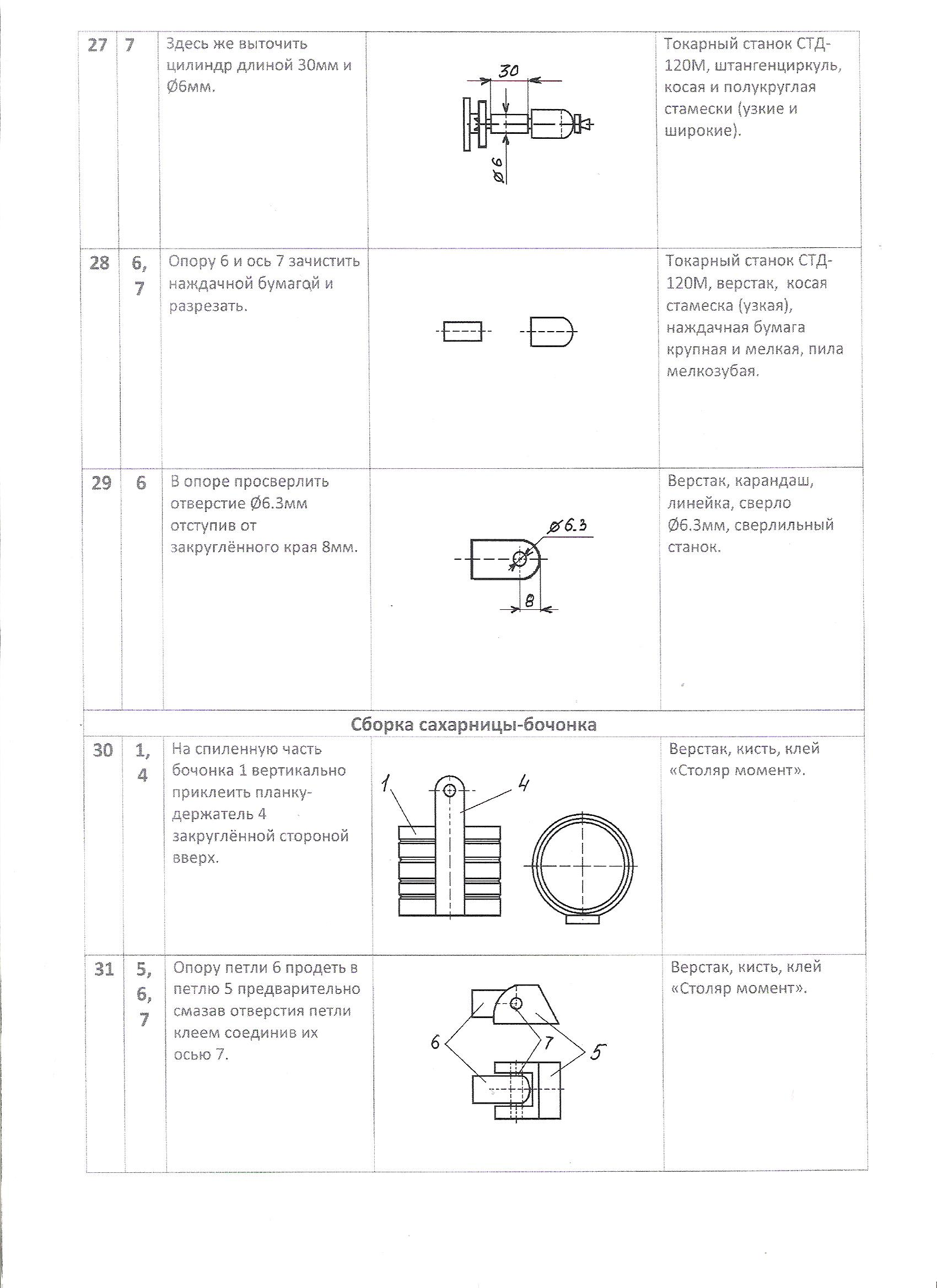 C:\Users\володя\Desktop\Технологическая карта изготовления сахарницы. Близнюк В.Ю\7.jpeg