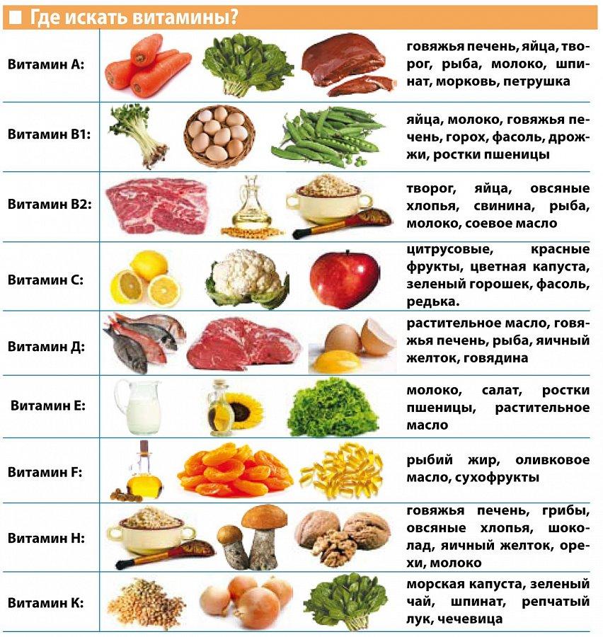 produkty-i-vitaminy.jpg