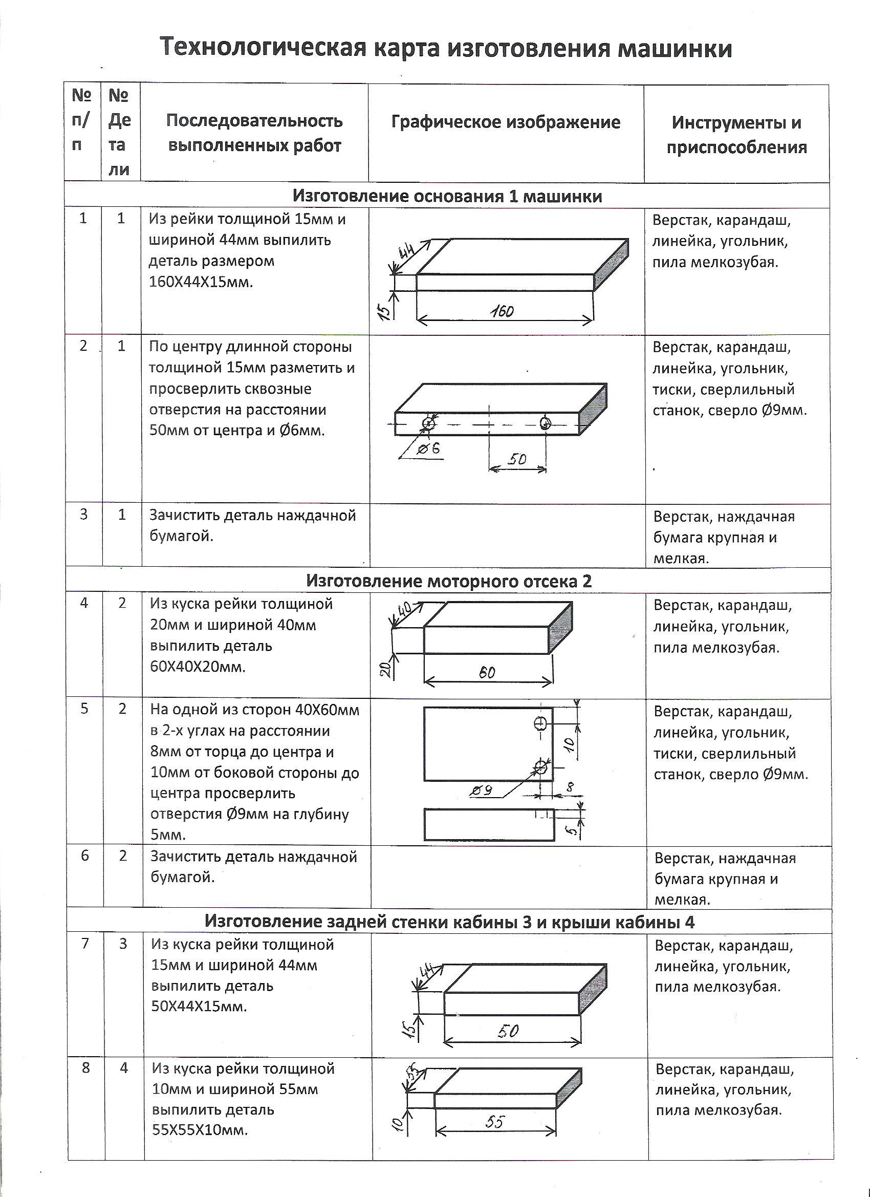 K:\Технологическая карта изготовления машинки. Близнюк В.Ю\2.jpeg